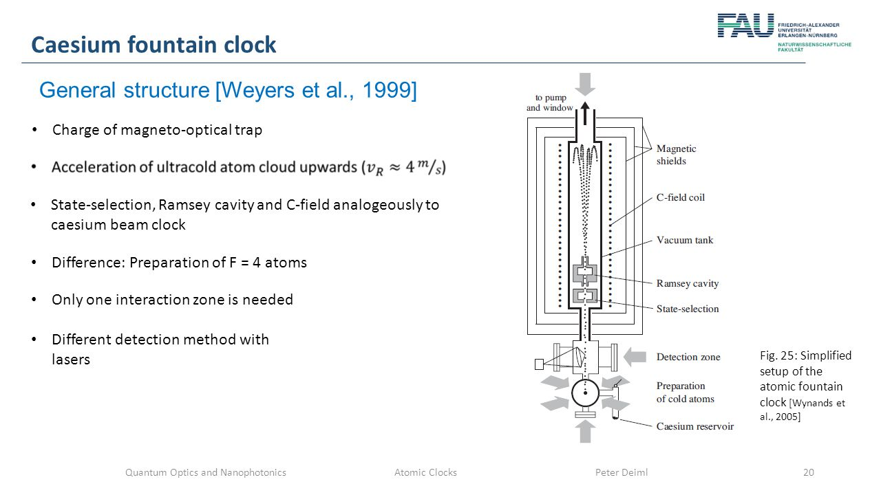 Quantum Optics and Nanophotonics Atomic Clocks Peter Deiml20 Caesium fountain clock General structure [Weyers et al., 1999] Fig.