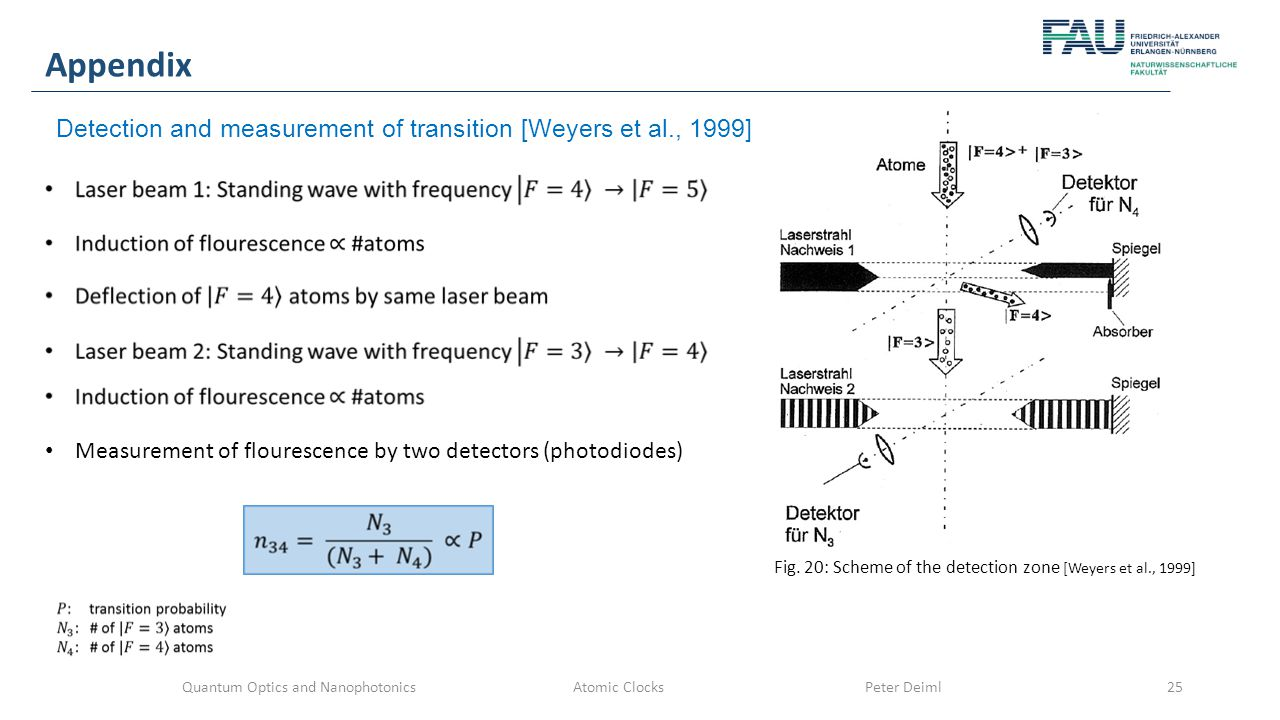 Quantum Optics and Nanophotonics Atomic Clocks Peter Deiml25 Appendix Detection and measurement of transition [Weyers et al., 1999] Fig.