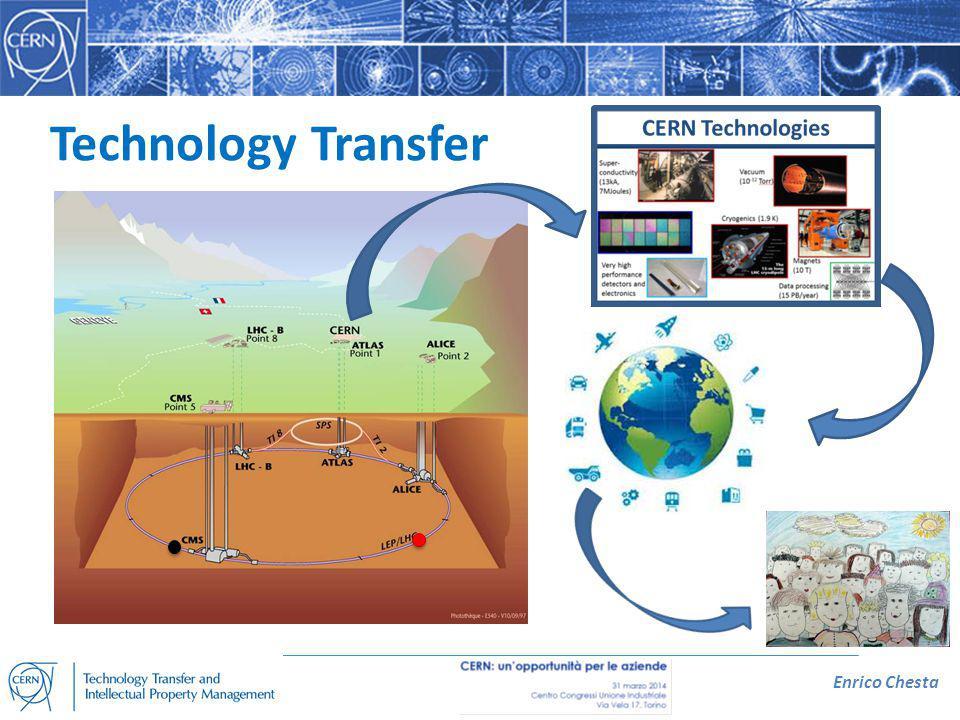 Enrico Chesta Technology Transfer