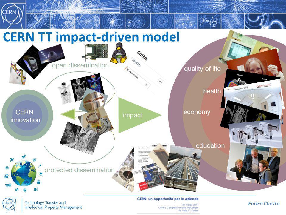 Enrico Chesta CERN TT impact-driven model