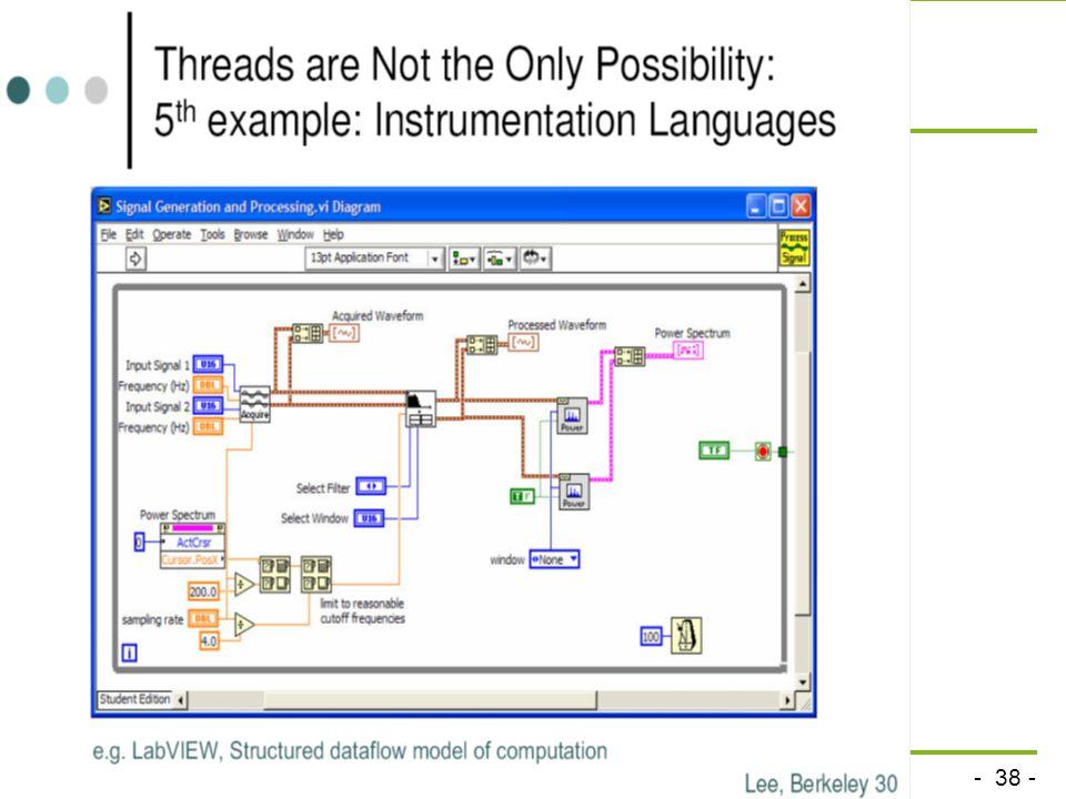 - 38 - technische universität dortmund fakultät für informatik  p. marwedel, informatik 12, 2010
