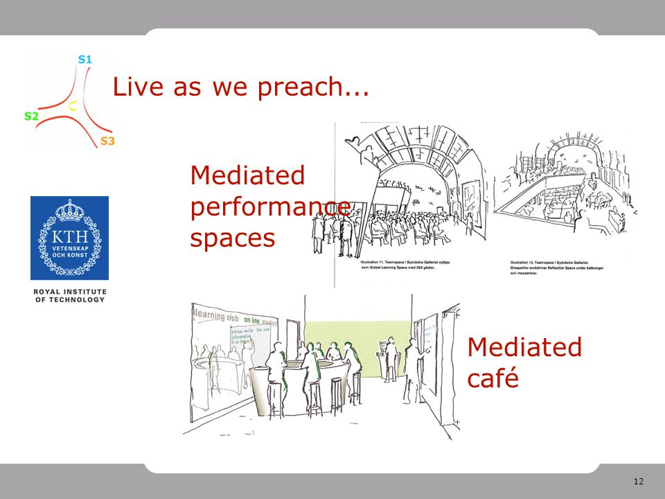 12 Live as we preach... Mediated performance spaces Mediated café