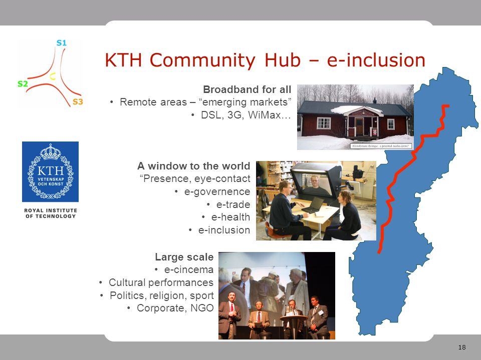 18 KTH Community Hub – e-inclusion Broadband for all Remote areas – emerging markets DSL, 3G, WiMax… A window to the world Presence, eye-contact e-governence e-trade e-health e-inclusion Large scale e-cincema Cultural performances Politics, religion, sport Corporate, NGO
