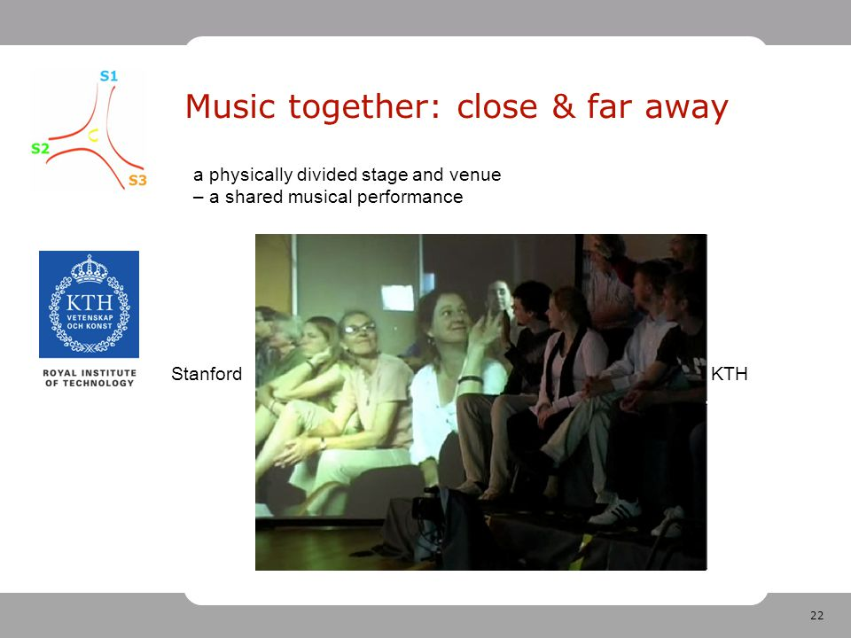 22 Music together: close & far away a physically divided stage and venue – a shared musical performance StanfordKTH