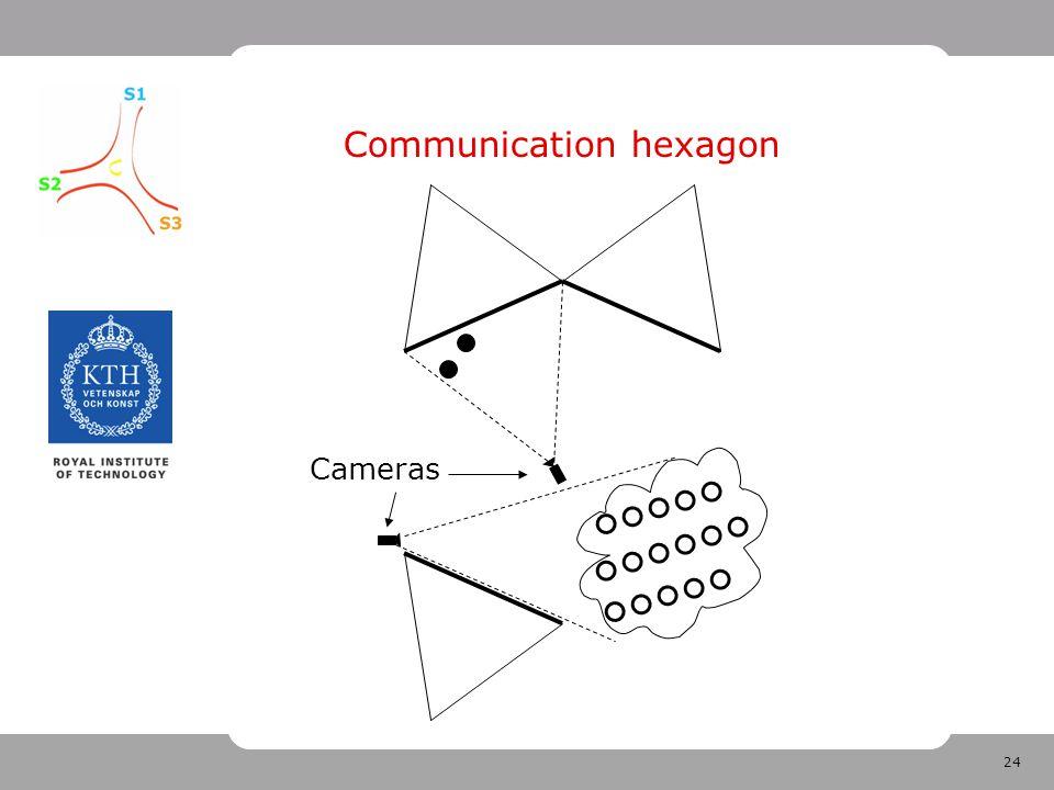 24 Cameras Communication hexagon