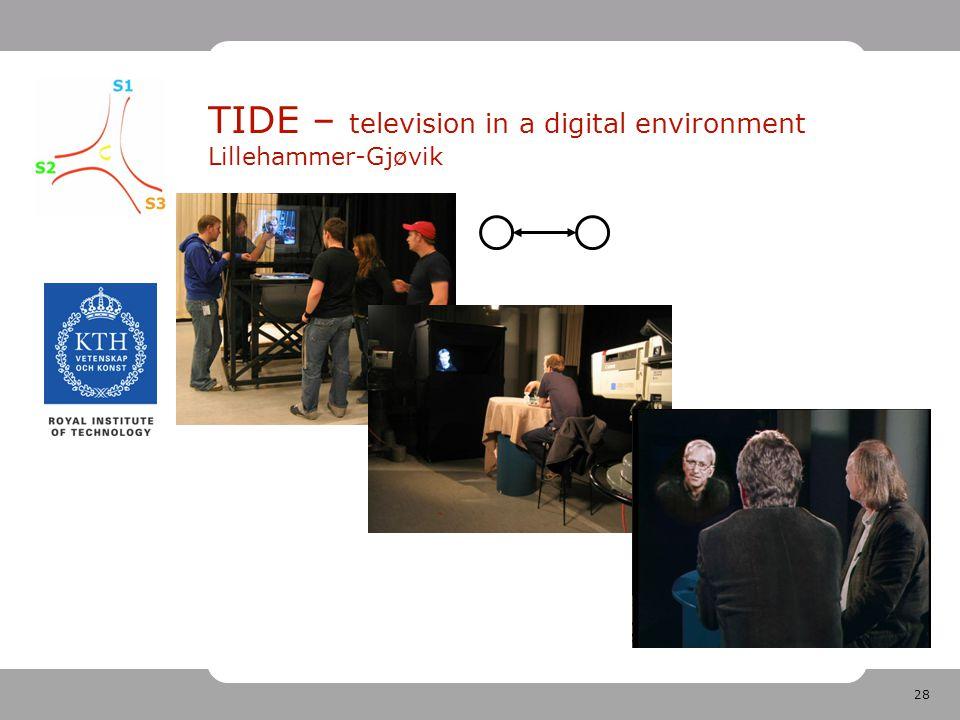 28 TIDE – television in a digital environment Lillehammer-Gjøvik