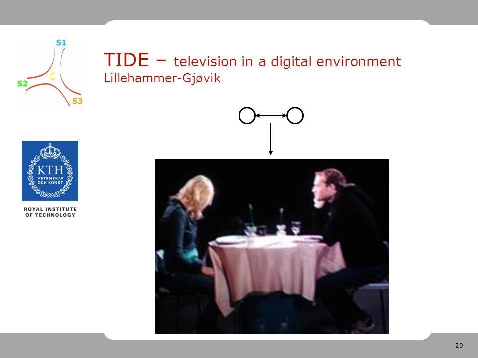 29 TIDE – television in a digital environment Lillehammer-Gjøvik