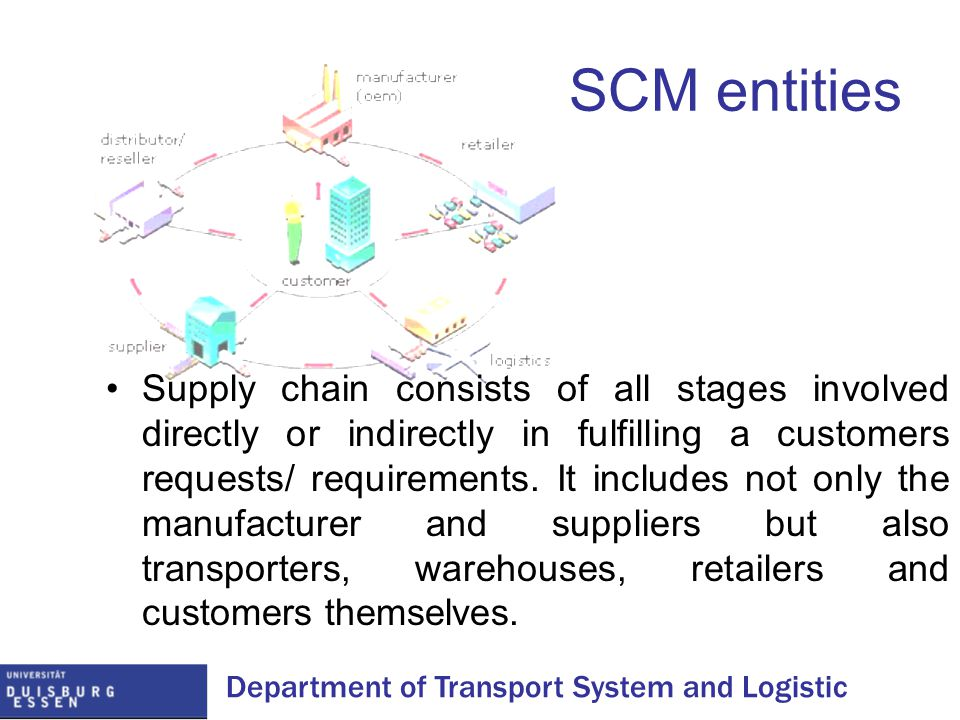 Department of Transport System and Logistic SCM entities Supply chain consists of all stages involved directly or indirectly in fulfilling a customers requests/ requirements.