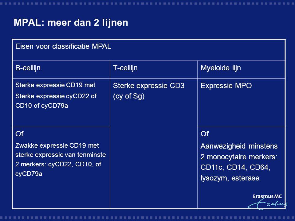 MPAL: meer dan 2 lijnen Eisen voor classificatie MPAL B-cellijnT-cellijnMyeloide lijn Sterke expressie CD19 met Sterke expressie cyCD22 of CD10 of cyC