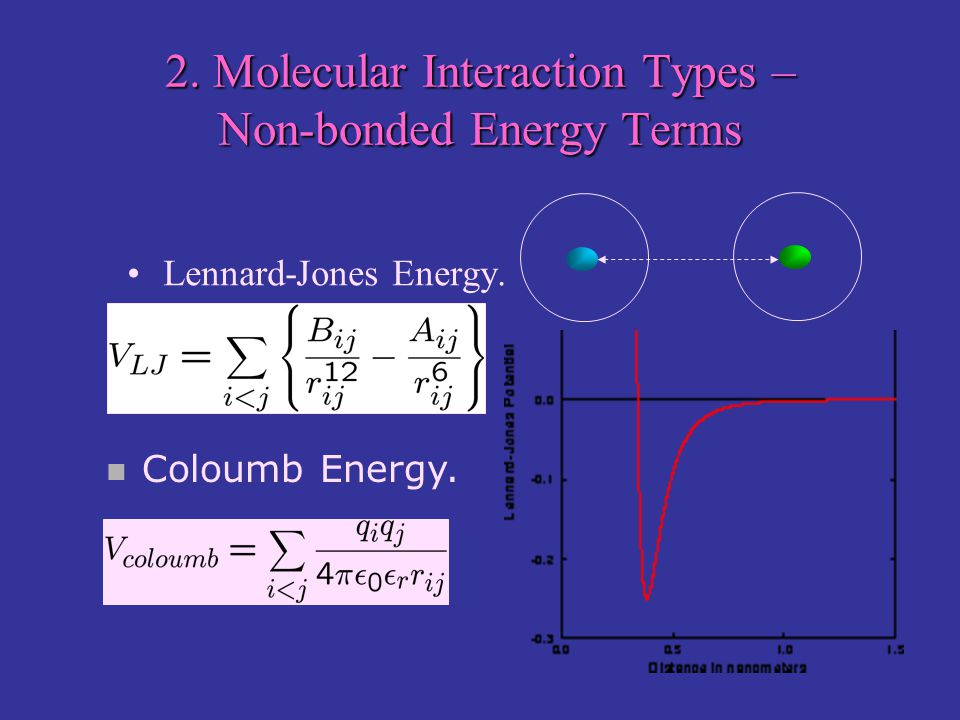 2. Molecular Interaction Types – Non-bonded Energy Terms Lennard-Jones Energy. Coloumb Energy.