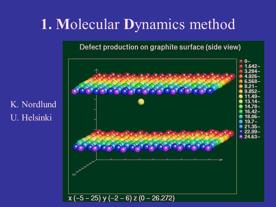 1. Molecular Dynamics method K. Nordlund U. Helsinki