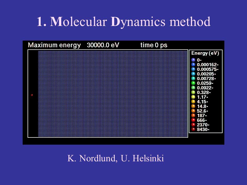 1. Molecular Dynamics method K. Nordlund, U. Helsinki