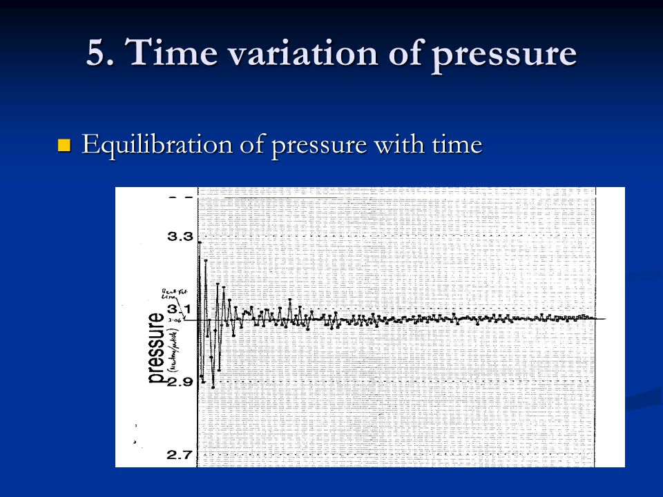 5. Time variation of pressure Equilibration of pressure with time Equilibration of pressure with time