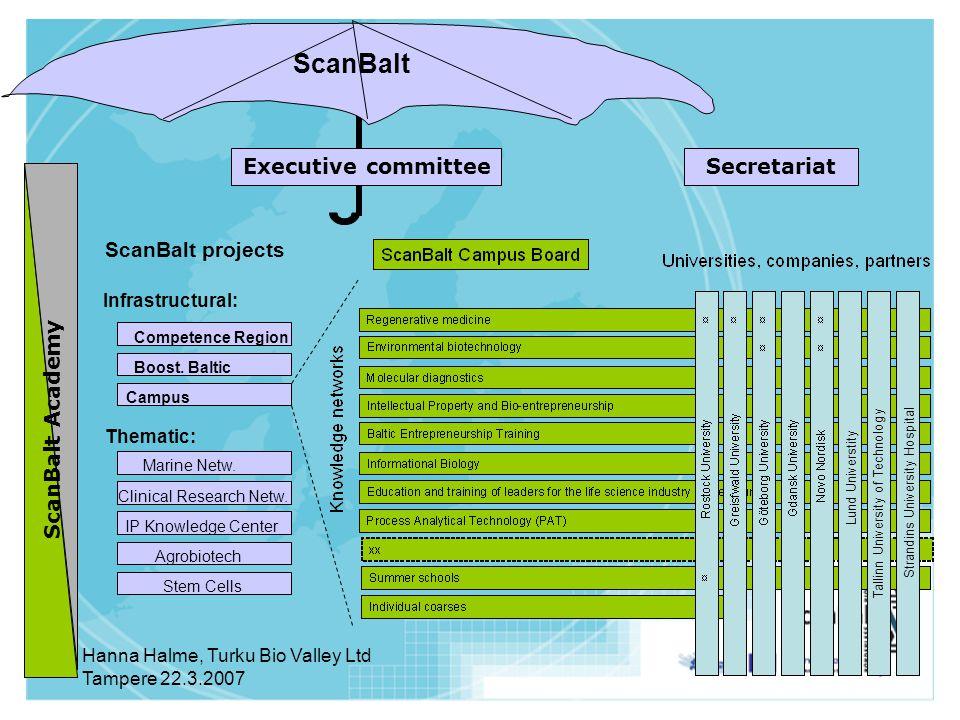 Hanna Halme, Turku Bio Valley Ltd Tampere 22.3.2007 ScanBalt Executive committee ScanBalt Academy ScanBalt projects Infrastructural: Thematic: Campus Marine Netw.