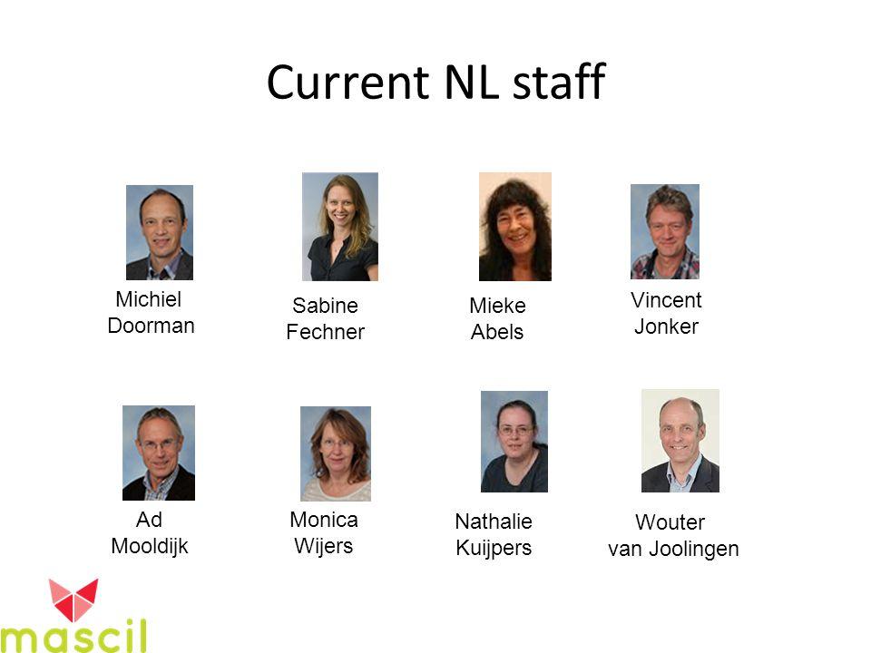 Current NL staff Mieke Abels Sabine Fechner Ad Mooldijk Monica Wijers Vincent Jonker Michiel Doorman Nathalie Kuijpers Wouter van Joolingen