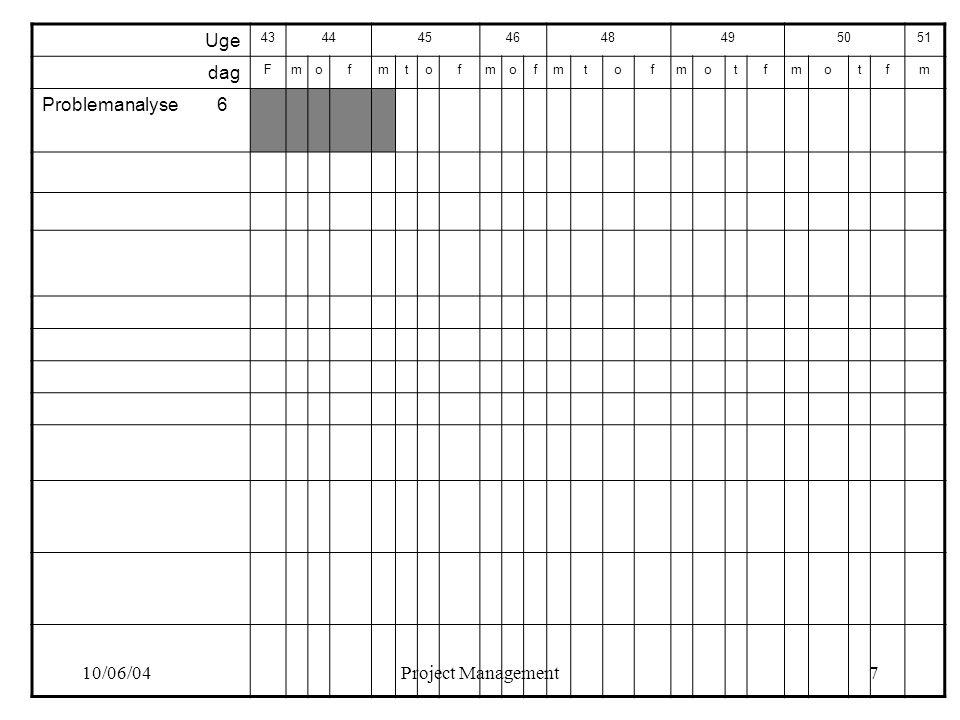 10/06/04Project Management7 Uge 4344454648495051 dag Fmofmtofmofmtofmotfmotfm Problemanalyse 6