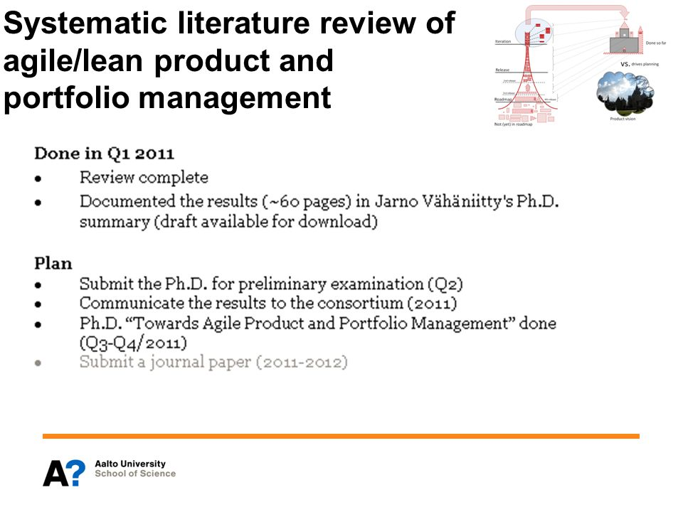 Systematic literature review of agile/lean product and portfolio management