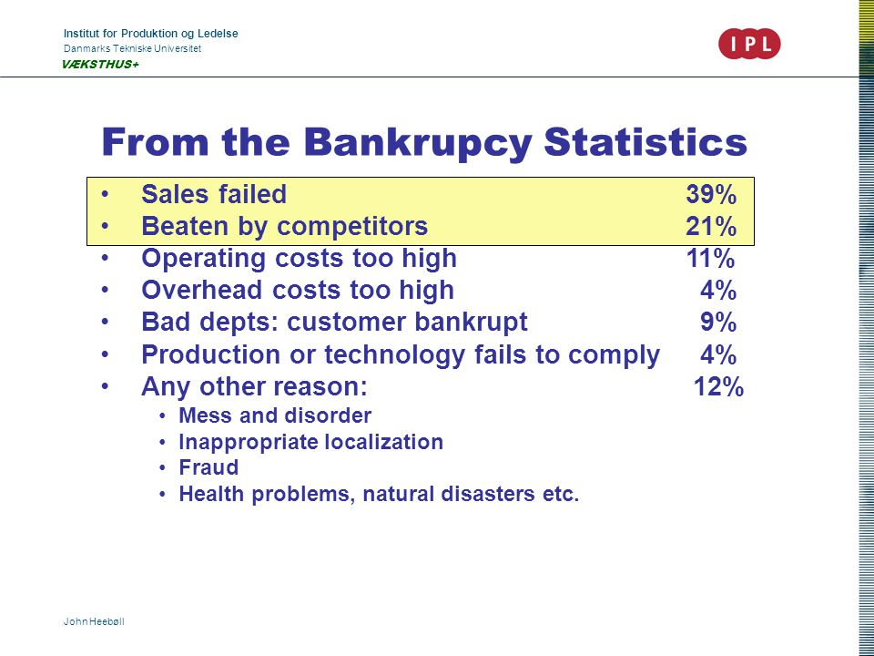 Institut for Produktion og Ledelse Danmarks Tekniske Universitet John Heebøll VÆKSTHUS+ From the Bankrupcy Statistics Sales failed39% Beaten by competitors21% Operating costs too high11% Overhead costs too high 4% Bad depts: customer bankrupt 9% Production or technology fails to comply 4% Any other reason: 12% Mess and disorder Inappropriate localization Fraud Health problems, natural disasters etc.