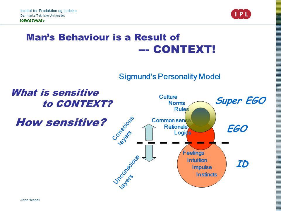 Institut for Produktion og Ledelse Danmarks Tekniske Universitet John Heebøll VÆKSTHUS+ Man's Behaviour is a Result of --- CONTEXT! Sigmund's Personal