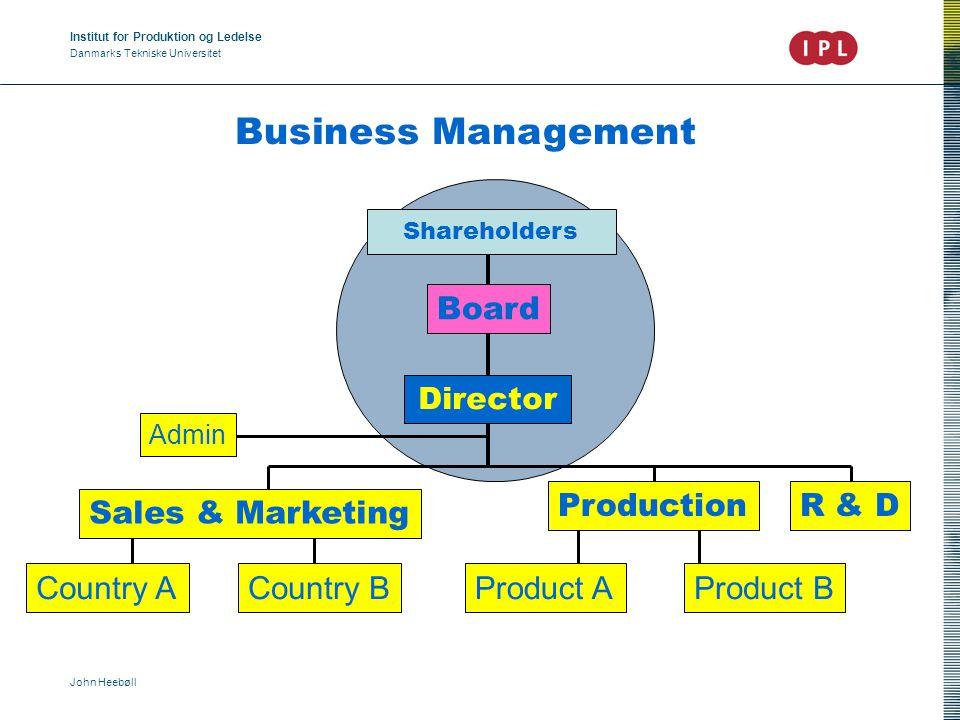 Institut for Produktion og Ledelse Danmarks Tekniske Universitet John Heebøll BOARD Legal Responsibility In Denmark: the Danish Companies Act.