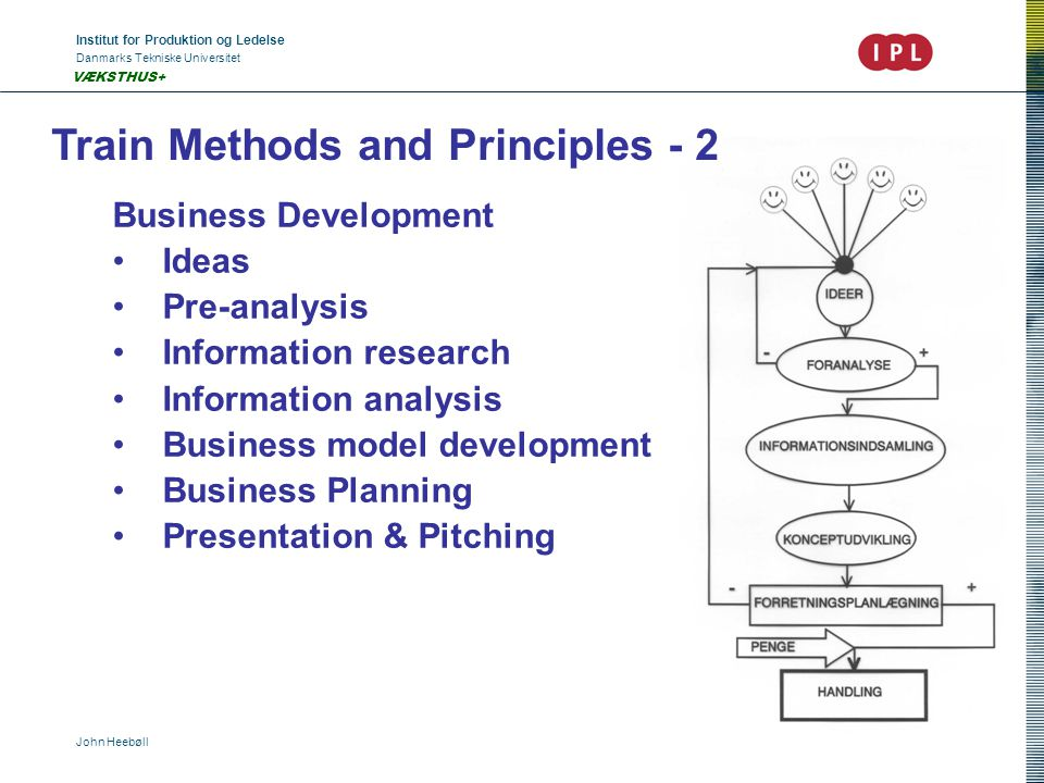 Institut for Produktion og Ledelse Danmarks Tekniske Universitet John Heebøll VÆKSTHUS+ Train Methods and Principles - 2 Business Development Ideas Pr