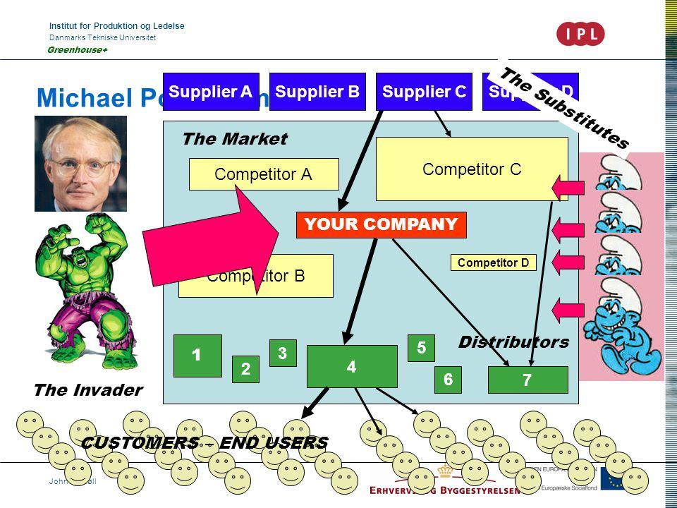 Institut for Produktion og Ledelse Danmarks Tekniske Universitet John Heebøll Greenhouse+ Michael Porter's market YOUR COMPANY Competitor B Competitor