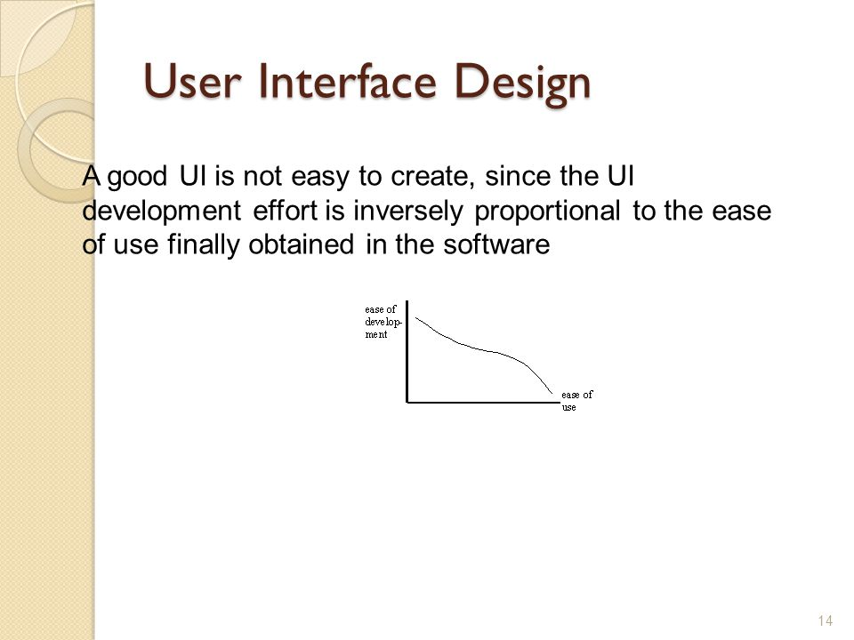 User Interface Design 14 A good UI is not easy to create, since the UI development effort is inversely proportional to the ease of use finally obtaine