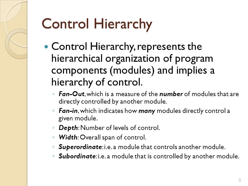 Control Hierarchy Control Hierarchy, represents the hierarchical organization of program components (modules) and implies a hierarchy of control. ◦ Fa