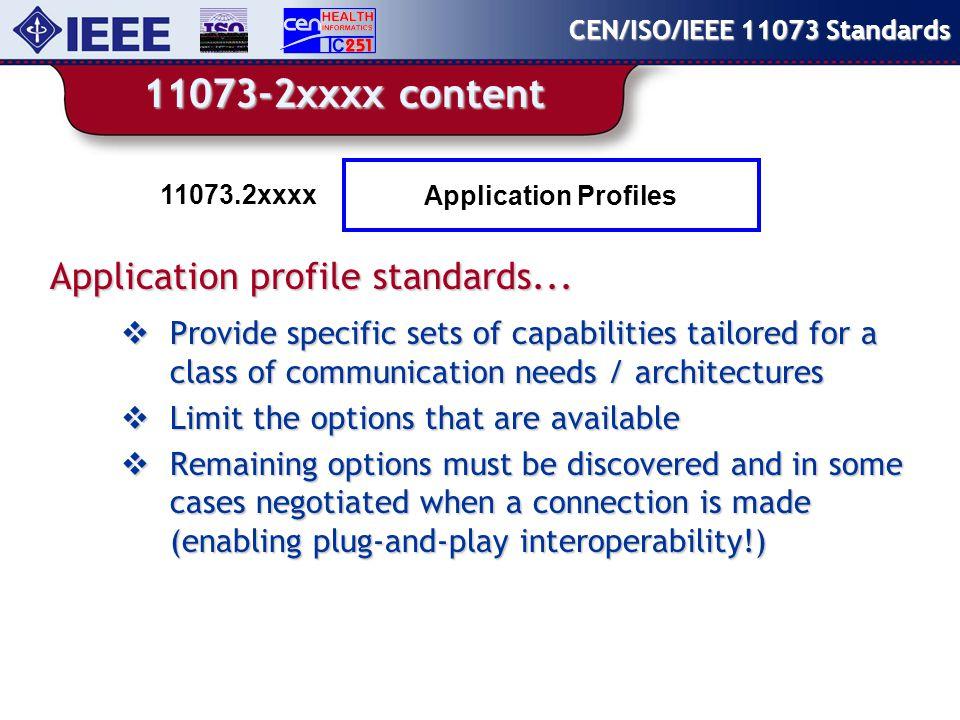 11073-2xxxx content Application profile standards...
