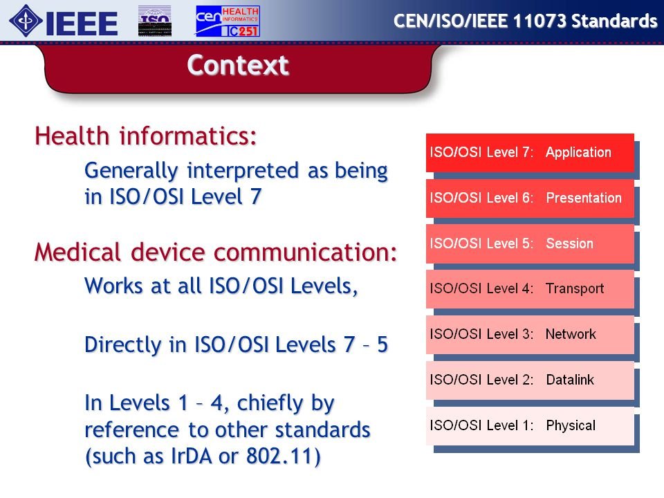 Context Health informatics: Generally interpreted as being in ISO/OSI Level 7 Medical device communication: Works at all ISO/OSI Levels, Directly in ISO/OSI Levels 7 – 5 In Levels 1 – 4, chiefly by reference to other standards (such as IrDA or 802.11) CEN/ISO/IEEE 11073 Standards