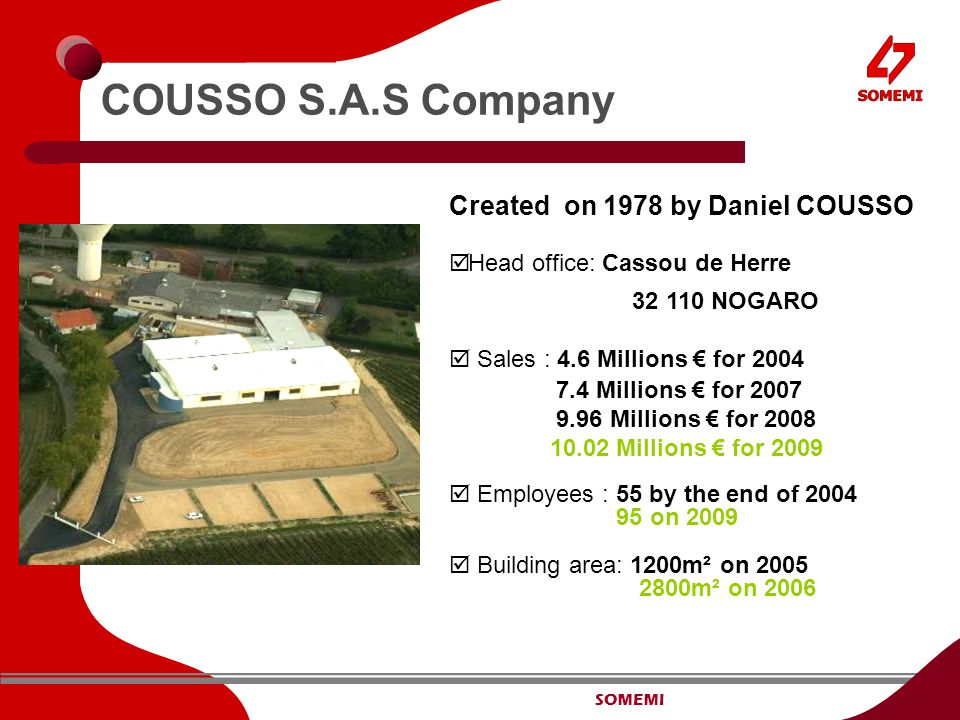 SOMEMI COUSSO S.A.S Company Created on 1978 by Daniel COUSSO  Head office: Cassou de Herre 32 110 NOGARO  Sales : 4.6 Millions € for 2004 7.4 Millions € for 2007 9.96 Millions € for 2008 10.02 Millions € for 2009  Employees : 55 by the end of 2004 95 on 2009  Building area: 1200m² on 2005 2800m² on 2006