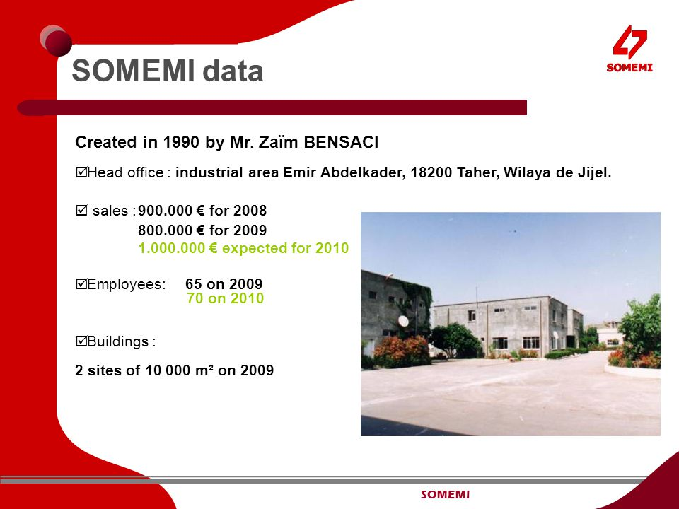 SOMEMI SOMEMI data Created in 1990 by Mr. Zaïm BENSACI  Head office : industrial area Emir Abdelkader, 18200 Taher, Wilaya de Jijel.  sales :900.000