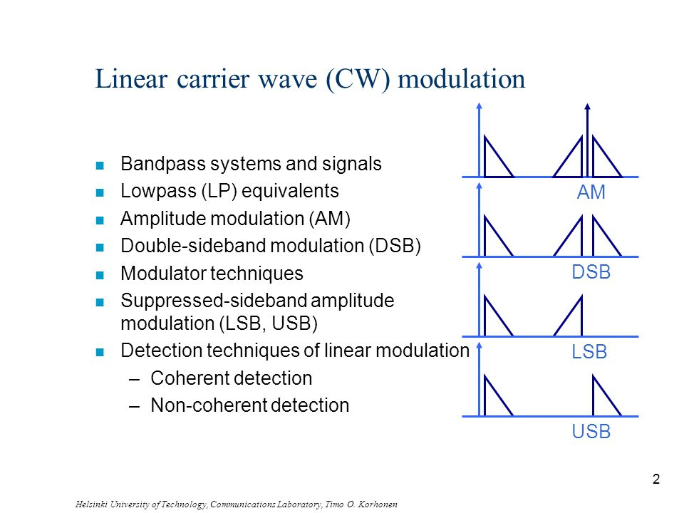 Helsinki University of Technology, Communications Laboratory, Timo O. Korhonen 2 Linear carrier wave (CW) modulation n Bandpass systems and signals n