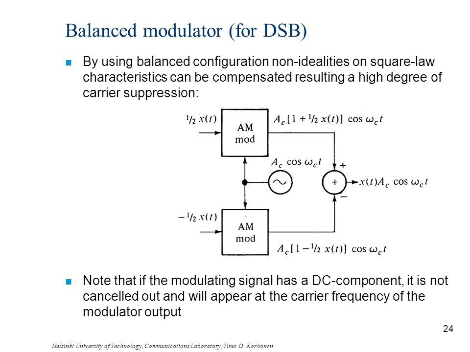 Helsinki University of Technology, Communications Laboratory, Timo O. Korhonen 24 Balanced modulator (for DSB) n By using balanced configuration non-i
