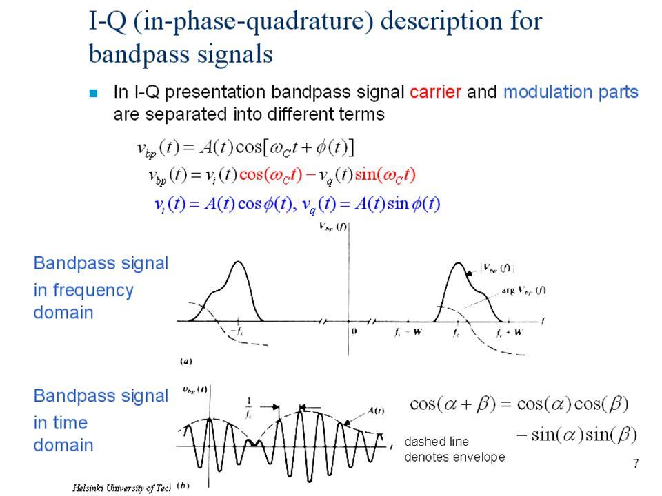Helsinki University of Technology, Communications Laboratory, Timo O. Korhonen 7 I-Q (in-phase-quadrature) description for bandpass signals n In I-Q p