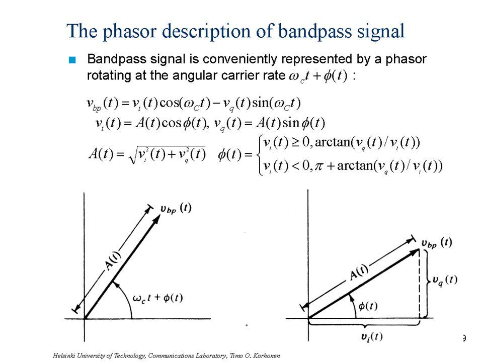 Helsinki University of Technology, Communications Laboratory, Timo O. Korhonen 8 The phasor description of bandpass signal n Bandpass signal is conven