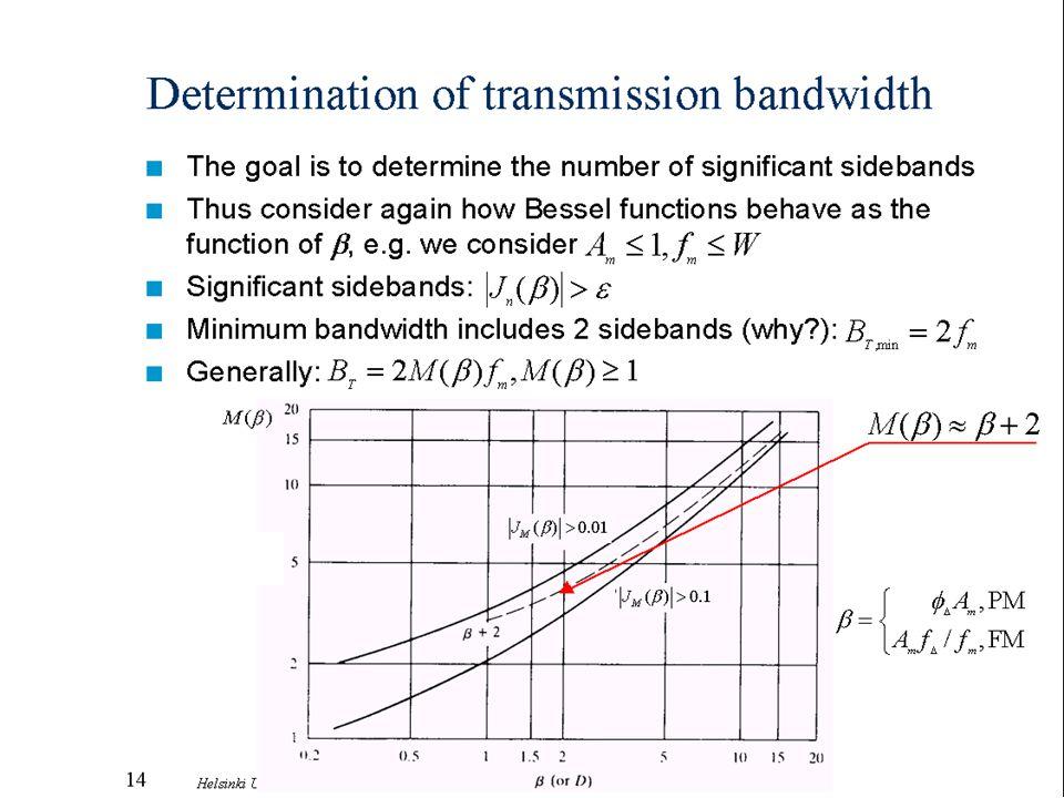 24 Helsinki University of Technology,Communications Laboratory, Timo O. Korhonen Determination of transmission bandwidth n The goal is to determine th