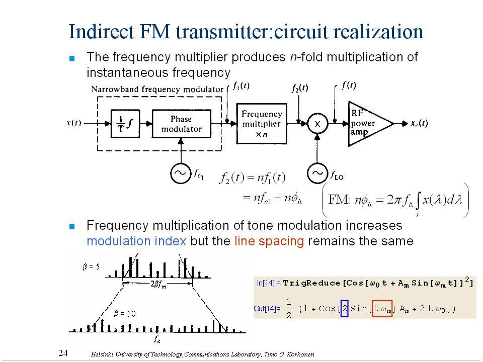 41 Helsinki University of Technology,Communications Laboratory, Timo O. Korhonen Indirect FM transmitter:circuit realization n The frequency multiplie