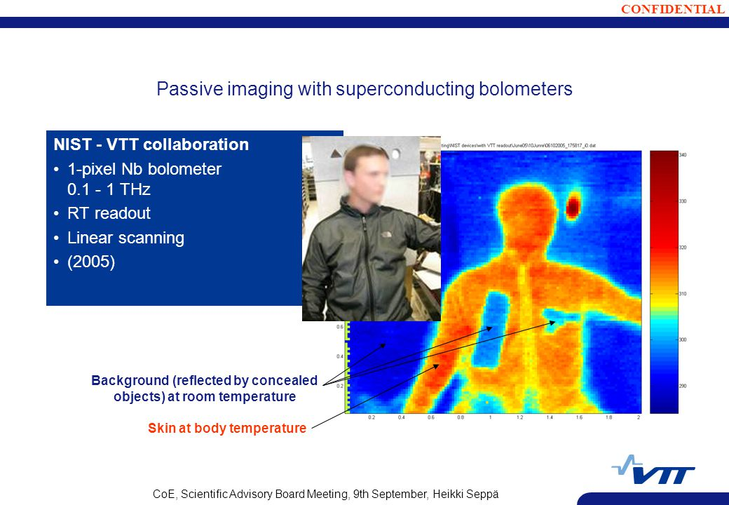 CONFIDENTIAL CoE, Scientific Advisory Board Meeting, 9th September, Heikki Seppä Passive imaging with superconducting bolometers NIST - VTT collaboration 1-pixel Nb bolometer THz RT readout Linear scanning (2005) Background (reflected by concealed objects) at room temperature Skin at body temperature