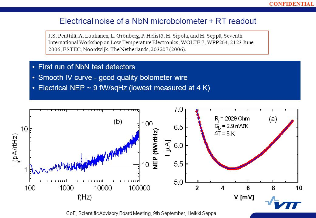 CONFIDENTIAL CoE, Scientific Advisory Board Meeting, 9th September, Heikki Seppä Electrical noise of a NbN microbolometer + RT readout First run of NbN test detectors Smooth IV curve - good quality bolometer wire Electrical NEP ~ 9 fW/sqHz (lowest measured at 4 K) NEP (fW/rtHz) V [mV] 2 4 6 8 10 J.S.