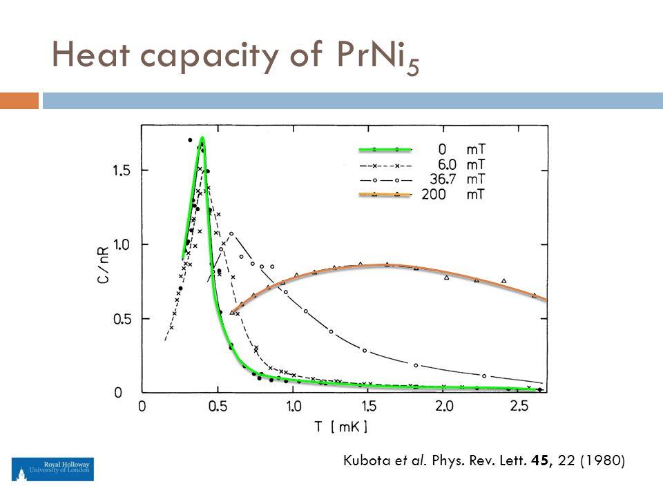 Heat capacity of PrNi 5 Kubota et al. Phys. Rev. Lett. 45, 22 (1980)