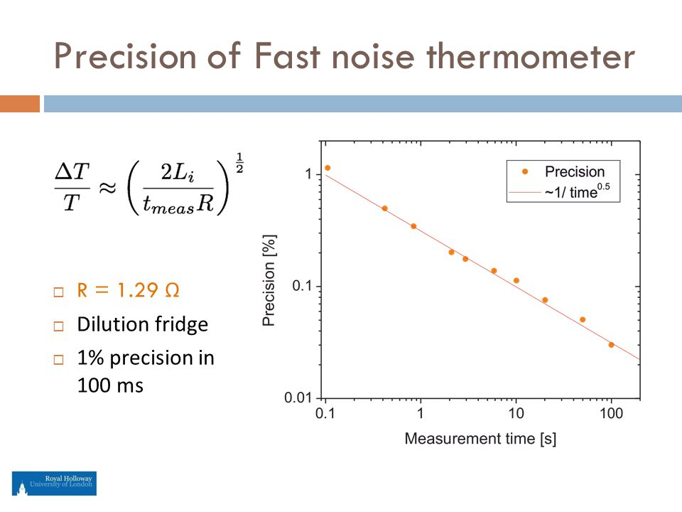 Precision of Fast noise thermometer  R = 1.29 Ω  Dilution fridge  1% precision in 100 ms