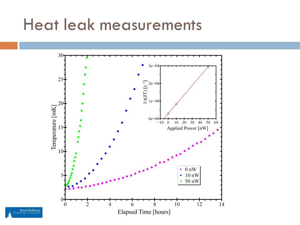Heat leak measurements