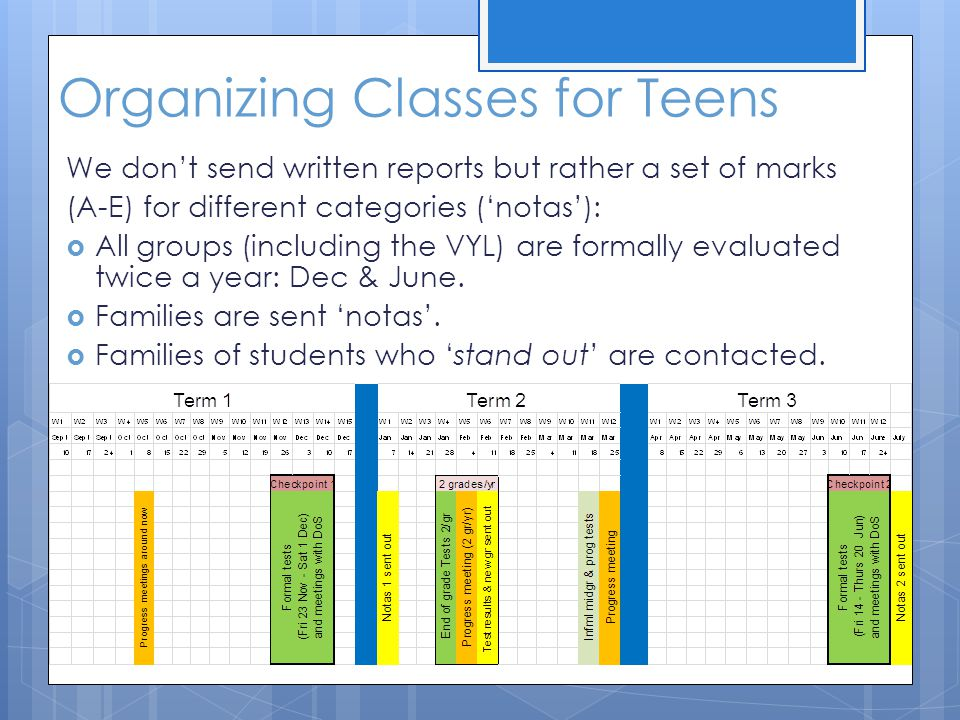 Organizing Classes for Teens Academic Year Planner 2012-13
