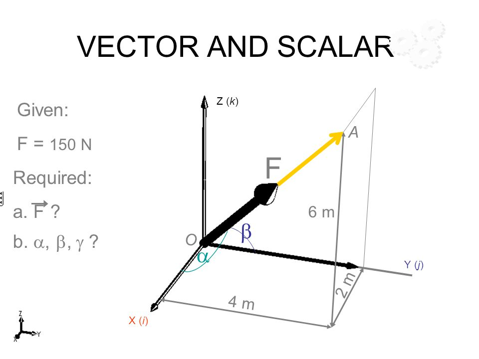 VECTOR AND SCALAR U 6 m 4 m 2 m Given: F = 150 N Required: a. F ? b. , ,  ? X (i) Z (k) Y (j) F    O A