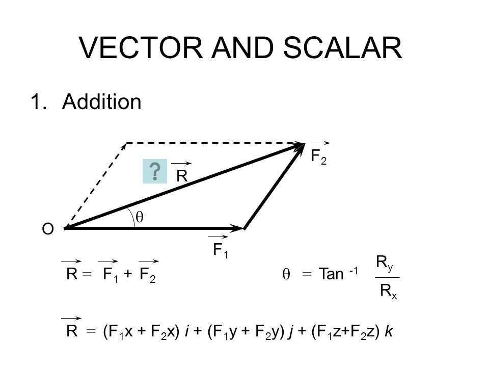 VECTOR AND SCALAR 1.Addition F1F1 R F2F2 R = F1F1 F2F2 + R = (F 1 x + F 2 x) i + (F 1 y + F 2 y) j + (F 1 z+F 2 z) k   = RyRy RxRx Tan -1 O