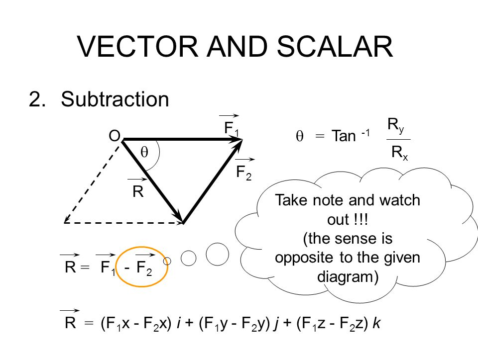 VECTOR AND SCALAR 2.Subtraction F1F1 R F2F2 R = F1F1 F2F2 - R = (F 1 x - F 2 x) i + (F 1 y - F 2 y) j + (F 1 z - F 2 z) k   = RyRy RxRx Tan -1 O Tak