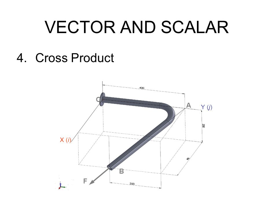 VECTOR AND SCALAR 4.Cross Product B A F X (i) Z (k) Y (j) O