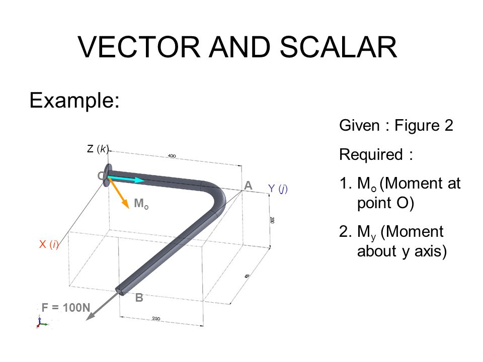 VECTOR AND SCALAR Example: Given : Figure 2 Required : 1.M o (Moment at point O) 2.M y (Moment about y axis) B A F = 100N X (i) Z (k) Y (j) O MoMo
