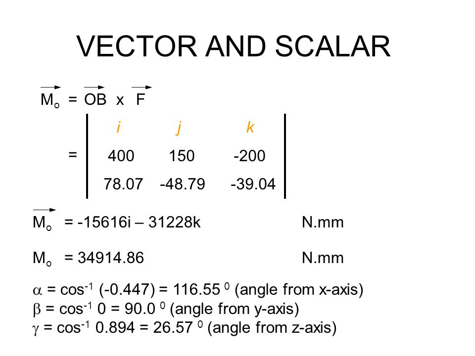 VECTOR AND SCALAR MoMo = MoMo = -15616i – 31228kN.mm FOB x MoMo = 34914.86N.mm  = cos -1 (-0.447) = 116.55 0 (angle from x-axis)  = cos -1 0 = 90.0